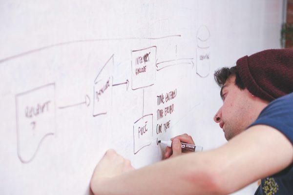 составление бизнес-процесса