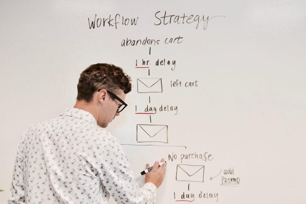 внедрение бизнес процессов
