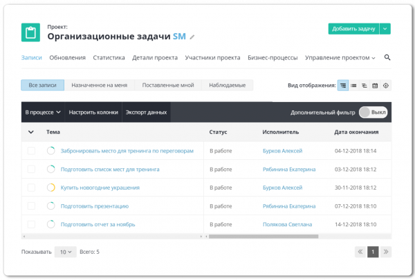 система управления проектами и задачами